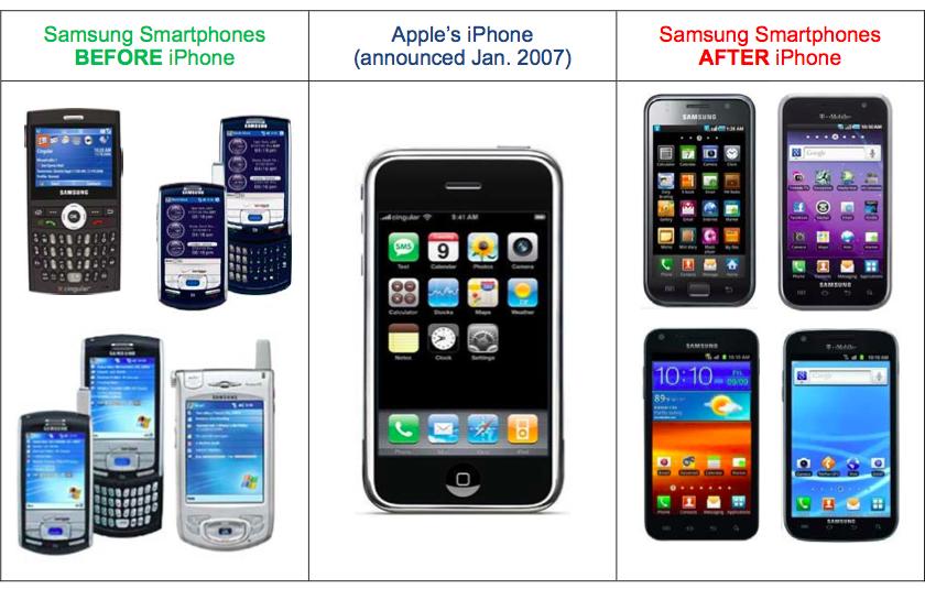 smartphones-beforeandafter-iphone