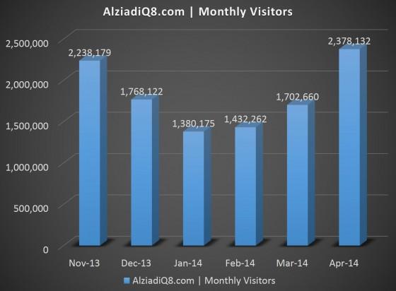 Alziadiq8.com