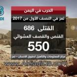 فيديو: الحرب في اليمن .. أرقام صادمة