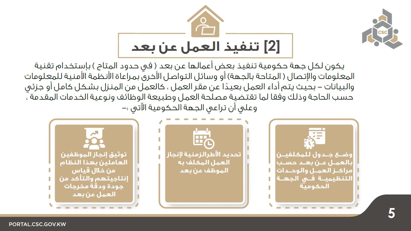 بالصور شاهد دليل ديوان الخدمة المدنية لشرح طريقة العودة التدريجية للعمل في الجهات الحكومية 27 5 2020 مدونة الزيادي